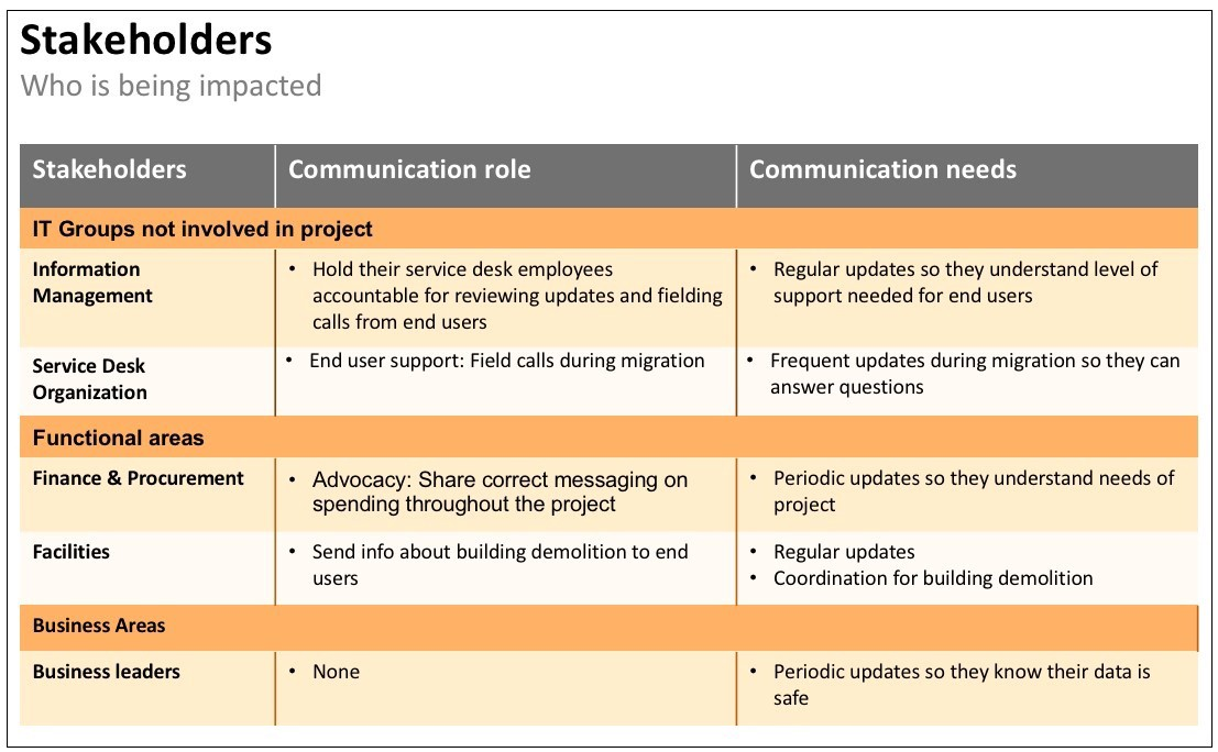 Account for different employee demographics in your internal communication strategy