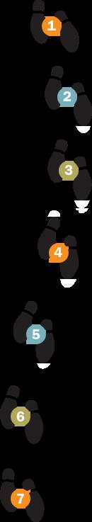Steps 1-8