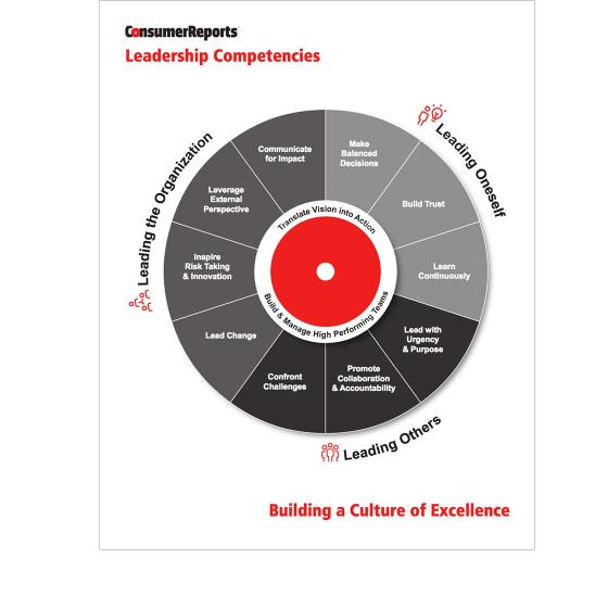Designing-a-presentation-to-illustrate-competencies