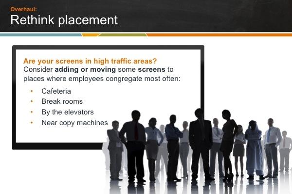 Digital sign traffic views
